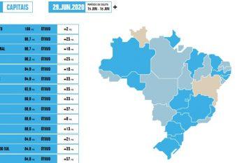 O ranking avaliou a forma em que Estados divulgam os dados sobre contratações no período de pandemia. (reprodução/internet)